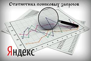 Частотность и конкурентность поисковых запросов