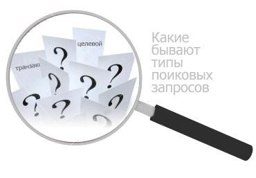 Типы  поисковых запросов пользователей