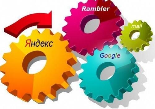 Регистрация в поисковых системах для продвижения сайта.