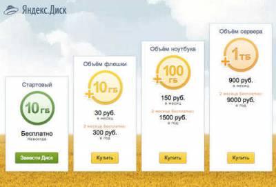 b2ap3_thumbnail_Yandex.Disk_buy.jpg